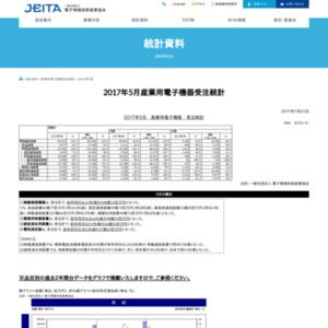 産業用電子機器受注統計(2017年5月分)