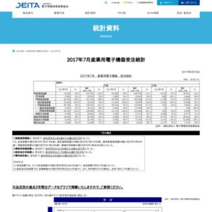 産業用電子機器受注統計(2017年7月分)