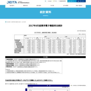 産業用電子機器受注統計(2017年8月分)