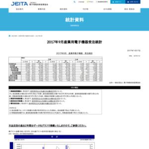 産業用電子機器受注統計(2017年9月分)