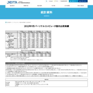 パーソナルコンピュータ国内出荷実績(2012年9月分)