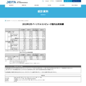 パーソナルコンピュータ国内出荷実績(2013年2月分)
