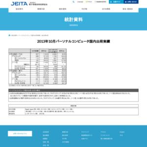 パーソナルコンピュータ国内出荷実績(2013年10月分)