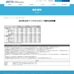 パーソナルコンピュータ国内出荷実績(2013年12月分)