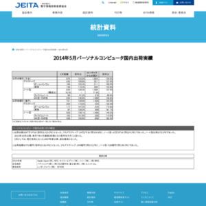 パーソナルコンピュータ国内出荷実績(2014年5月分)