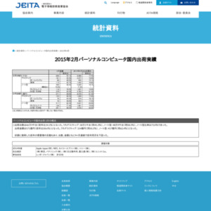 パーソナルコンピュータ国内出荷実績(2015年2月分)