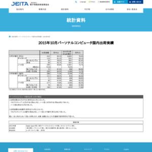 パーソナルコンピュータ国内出荷実績(2015年10月分)