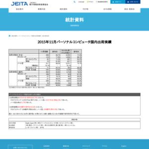 パーソナルコンピュータ国内出荷実績(2015年11月分)