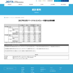 パーソナルコンピュータ国内出荷実績(2017年10月分)