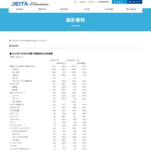 2011年7月民生用電子機器国内出荷実績