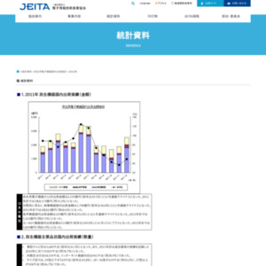 民生用電子機器国内出荷実績(2011年12月分)