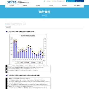 民生用電子機器国内出荷実績(2012年1月分)