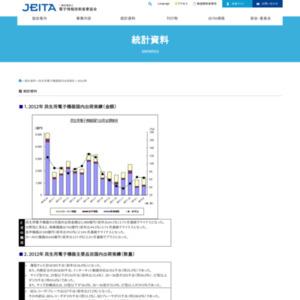 民生用電子機器国内出荷実績(2012年2月分)