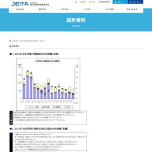 民生用電子機器国内出荷実績(2012年7月分)
