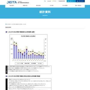 民生用電子機器国内出荷実績(2012年8月分)