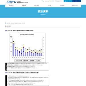 民生用電子機器国内出荷実績(2012年9月分)