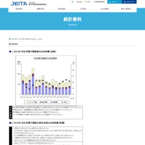 民生用電子機器国内出荷実績(2012年11月分)