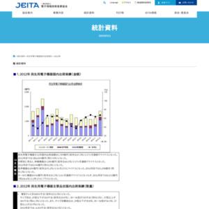 民生用電子機器国内出荷実績(2012年12月分)
