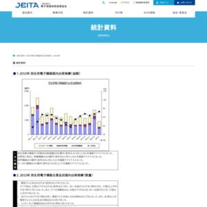 民生用電子機器国内出荷実績(2013年1月分)