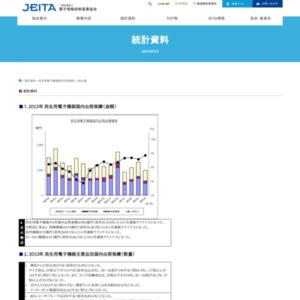 民生用電子機器国内出荷実績(2013年4月分)