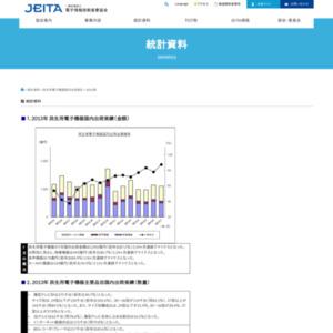 民生用電子機器国内出荷実績(2013年7月分)