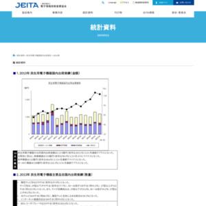 民生用電子機器国内出荷実績(2013年10月分)
