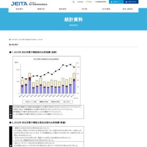 民生用電子機器国内出荷実績(2013年12月分)