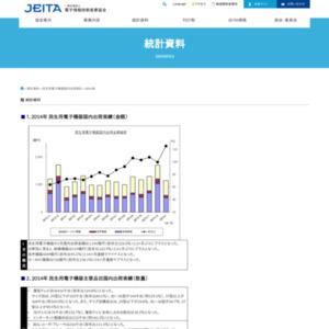 民生用電子機器国内出荷実績(2014年1月分)