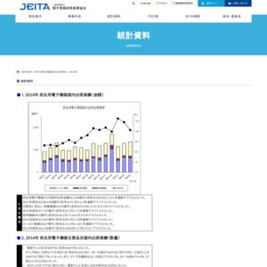 民生用電子機器国内出荷実績(2014年3月分)