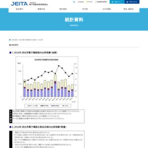 民生用電子機器国内出荷実績(2014年5月分)