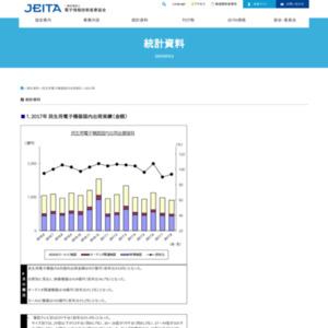 民生用電子機器国内出荷統計(2017年8月分)
