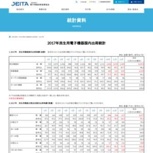 民生用電子機器国内出荷統計(2017年4月分)
