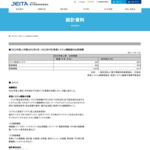 受信システム機器国内出荷実績(2012年度上半期)