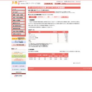 2013年10月度 外食産業データ