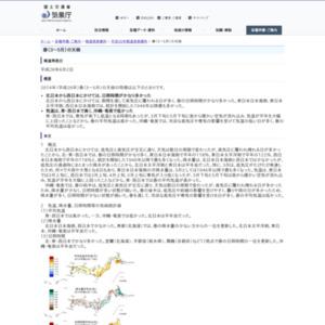 2014年春(3~5月)の天候