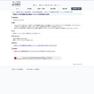 十勝岳に火口周辺警報(噴火警戒レベル2、火口周辺規制)を発表