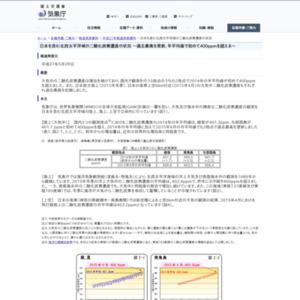 日本を含む北西太平洋域の二酸化炭素濃度の状況