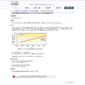 2015年の日本付近の二酸化炭素濃度の状況