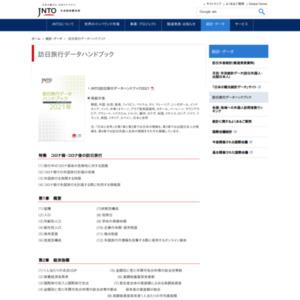 JNTO訪日旅行データハンドブック2016(世界20市場)