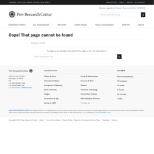 How Mainstream Media Outlets Use Twitter