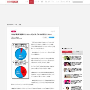 SMAP謝罪「納得できない」が94%、「木村応援できない」