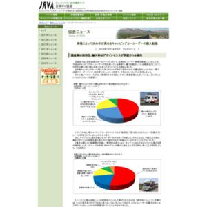 車種によって決め手が異なるキャンピングカーユーザーの購入動機