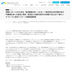 """""""就キャス""""オープン記念アンケート調査"""