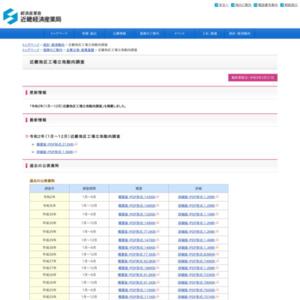 平成25年(1月~12月)近畿地区工場立地動向調査(速報)