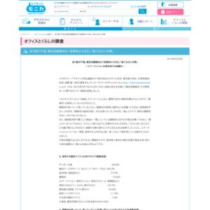 「梱包用緩衝材(すき間埋め)」に関するモニター調査