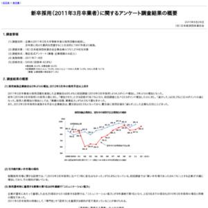 新卒採用(2011年3月卒業者)に関するアンケート調査