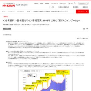 日本国内ワイン市場活況、1998年以来の「第7次ワインブーム」へ