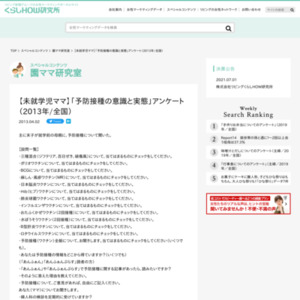 【未就学児ママ】「予防接種の意識と実態」アンケート