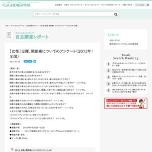 【女性】足腰、関節痛についてのアンケート(2013年/全国)