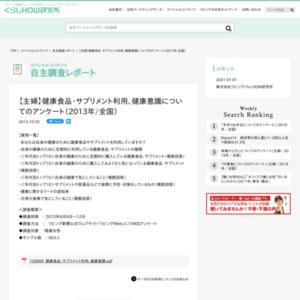 【主婦】健康食品・サプリメント利用、健康意識についてのアンケート(2013年/全国)